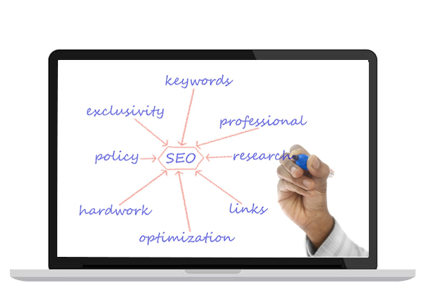 Keyword Optimization Services in Ahmedabad - India - Affordable SEO Company